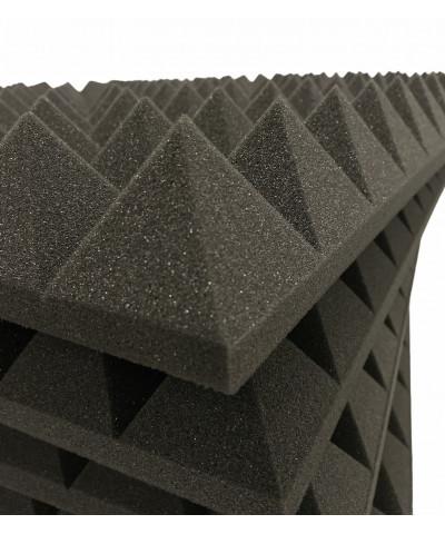 Pannelli per isolare acusticamente una stanza